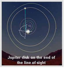jupiter_line_of_sight