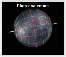 pluto_analemma